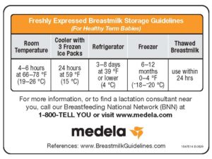 breastmilk storage guidelines- what I wish I knew before I started my freezer stash!